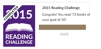 2015 Goodreads reading challenge, in which I read 73 books of my goal of 50.